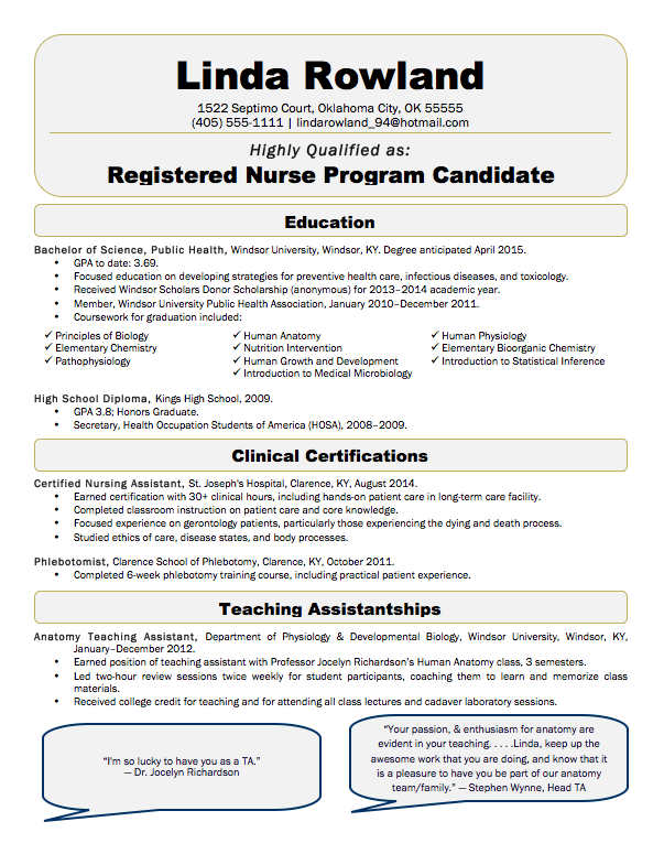 resume nurse sample nurse sample registered resume sample registered nurse resume template free sample resume cover